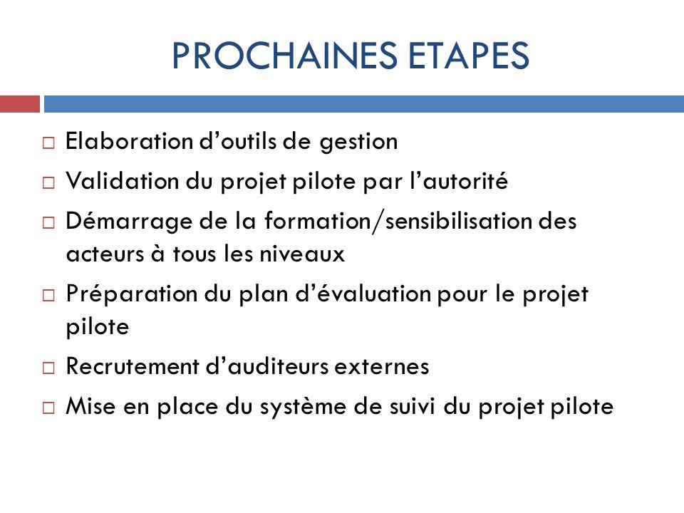 PROCHAINES ETAPES Elaboration d'outils de gestion