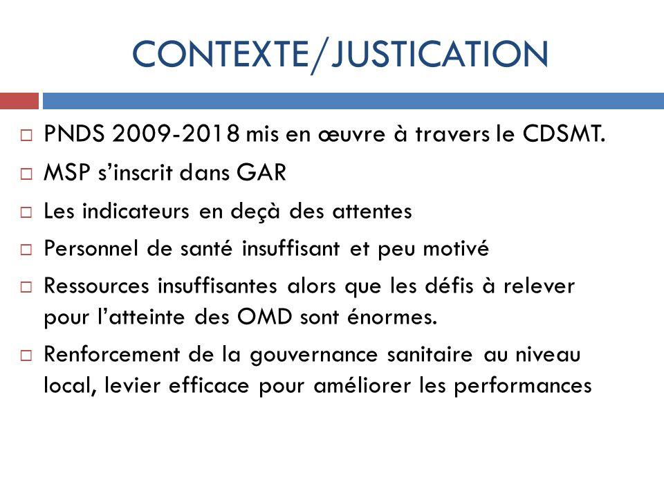 CONTEXTE/JUSTICATION