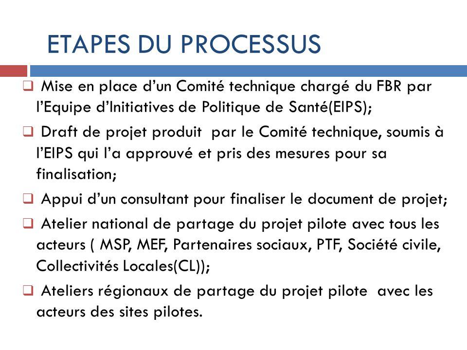 ETAPES DU PROCESSUS Mise en place d'un Comité technique chargé du FBR par l'Equipe d'Initiatives de Politique de Santé(EIPS);