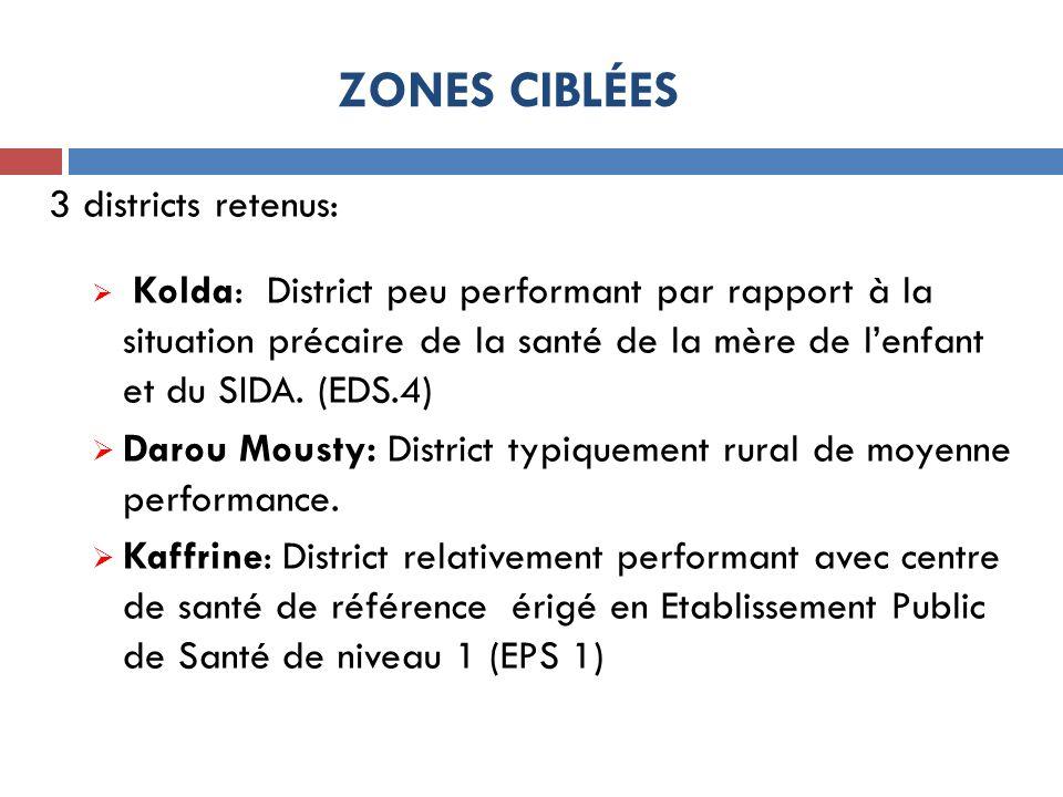 ZONES CIBLÉES 3 districts retenus: