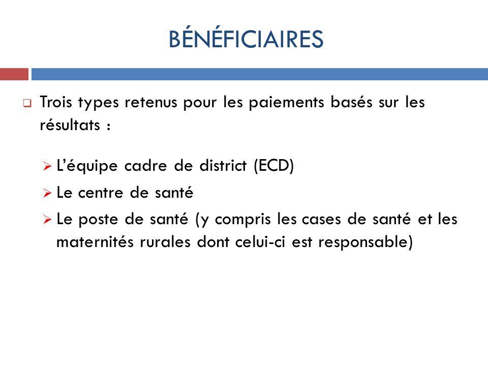 BÉNÉFICIAIRESTrois types retenus pour les paiements basés sur les résultats : L'équipe cadre de district (ECD)