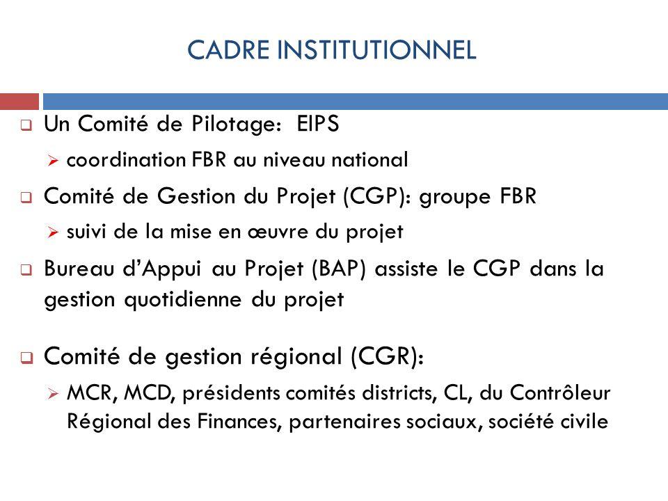 Comité de gestion régional (CGR):