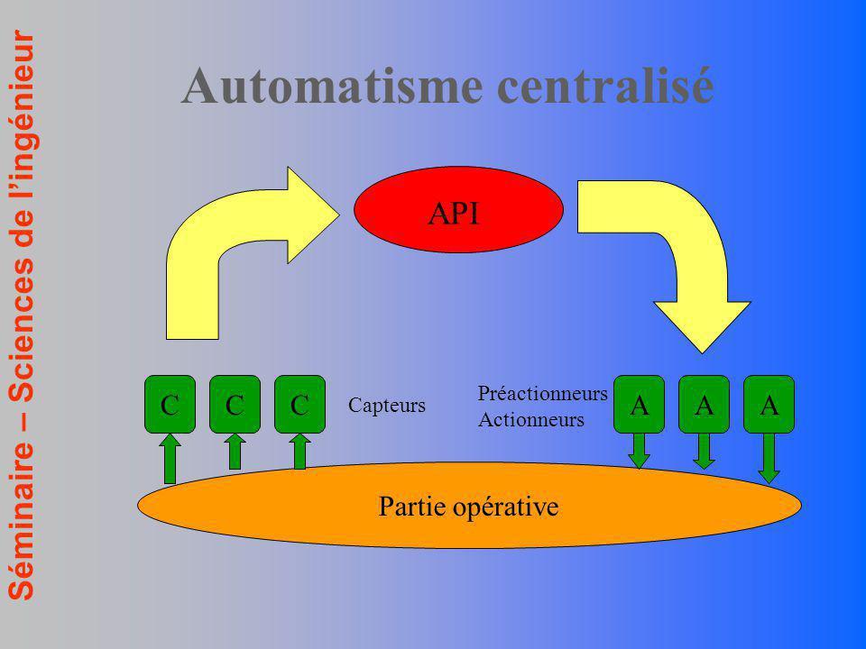 Automatisme centralisé