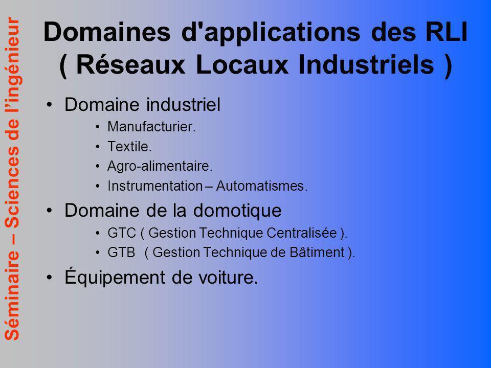 Domaines d applications des RLI ( Réseaux Locaux Industriels )