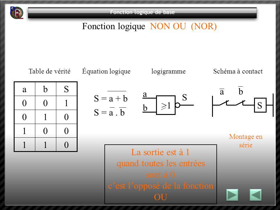 Fonction logique NON OU (NOR)