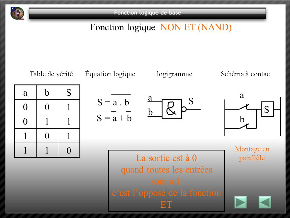 Fonction logique oui a s 1 a s 1 a s s a la sortie est for Fonction nand