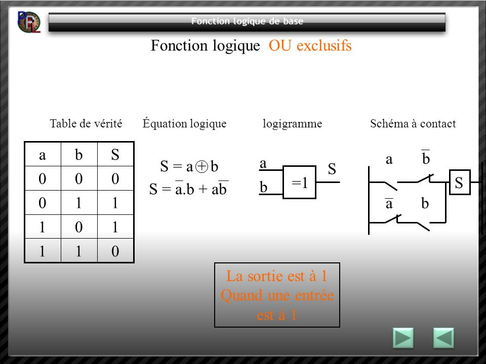 Fonction logique oui a s 1 a s 1 a s s a la sortie est - Table de verite multiplexeur 2 vers 1 ...