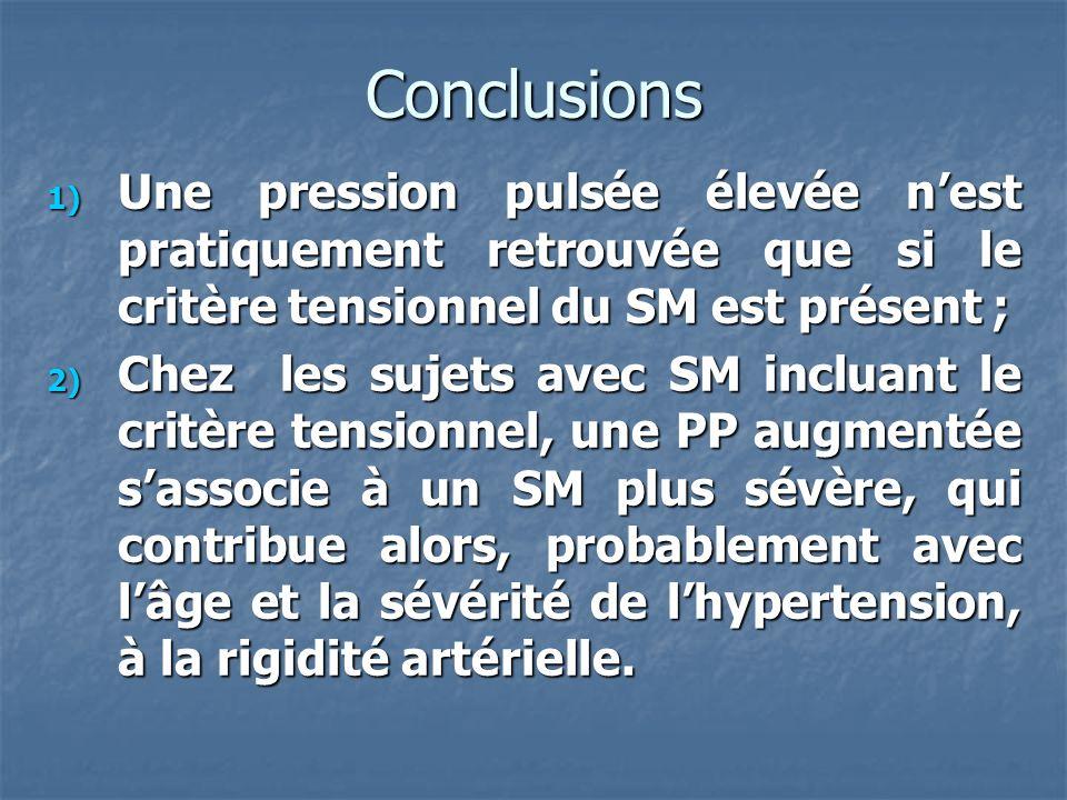 Conclusions Une pression pulsée élevée n'est pratiquement retrouvée que si le critère tensionnel du SM est présent ;