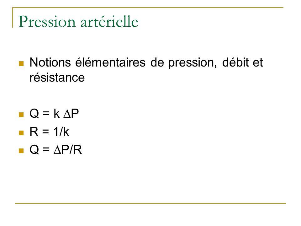 Pression artérielle Notions élémentaires de pression, débit et résistance Q = k DP R = 1/k Q = DP/R