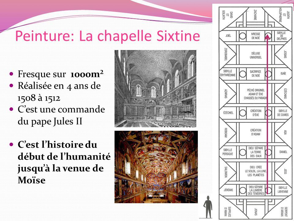 Peinture: La chapelle Sixtine