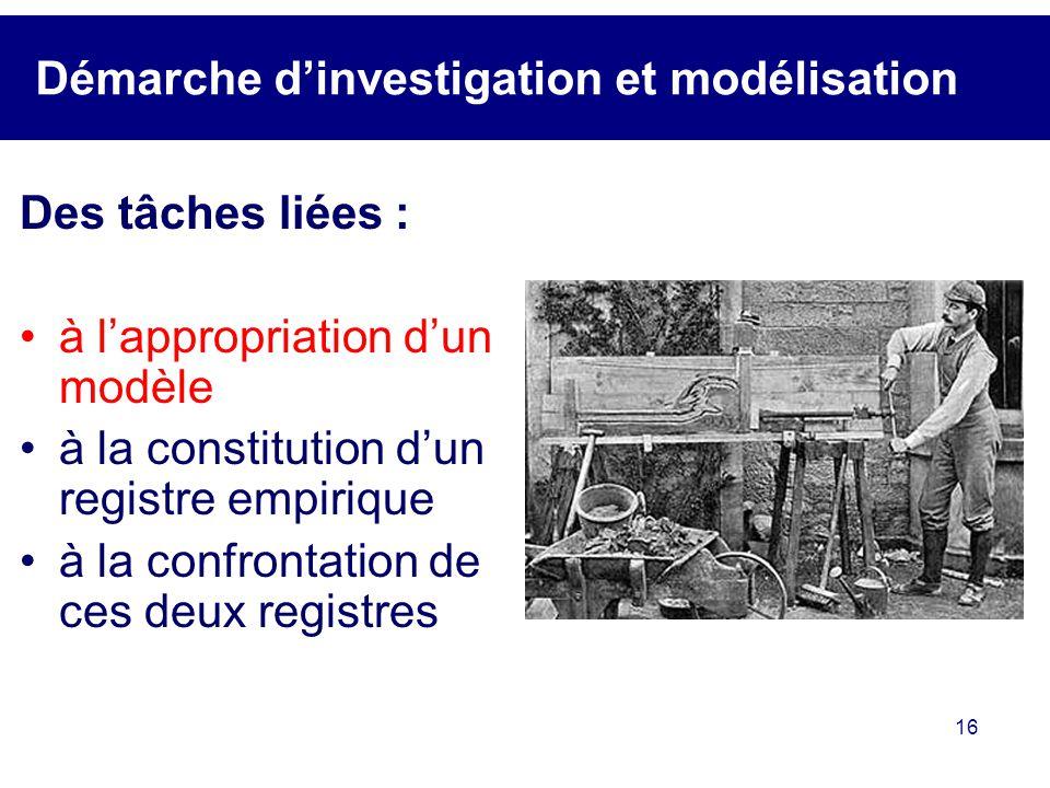 Démarche d'investigation et modélisation