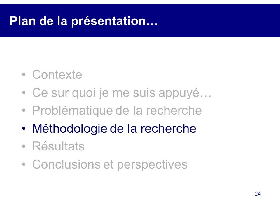 Plan de la présentation…