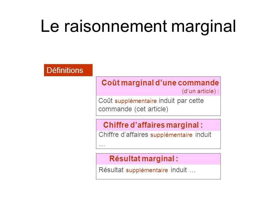 Le raisonnement marginal