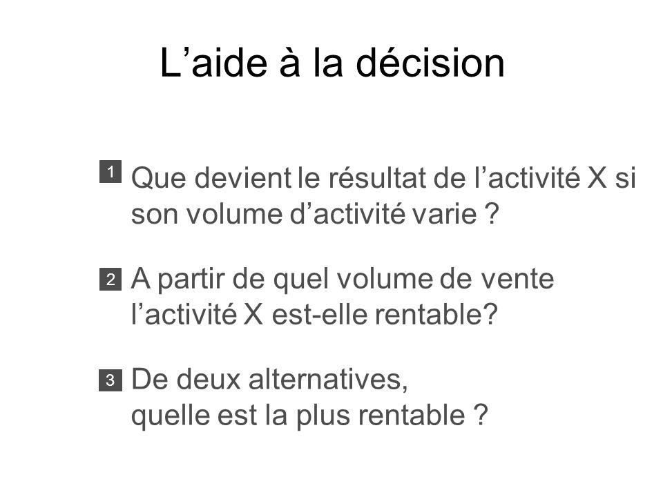 L'aide à la décision Que devient le résultat de l'activité X si son volume d'activité varie 1.