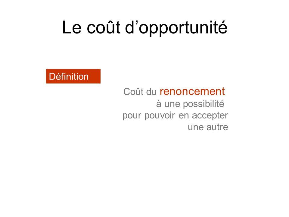 Le coût d'opportunité Définition Coût du renoncement à une possibilité