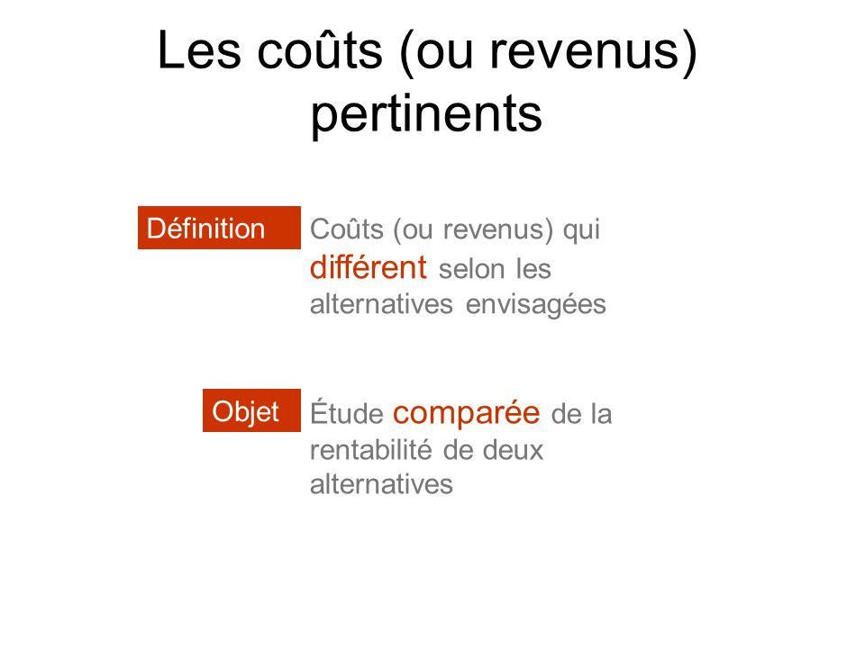 Les coûts (ou revenus) pertinents