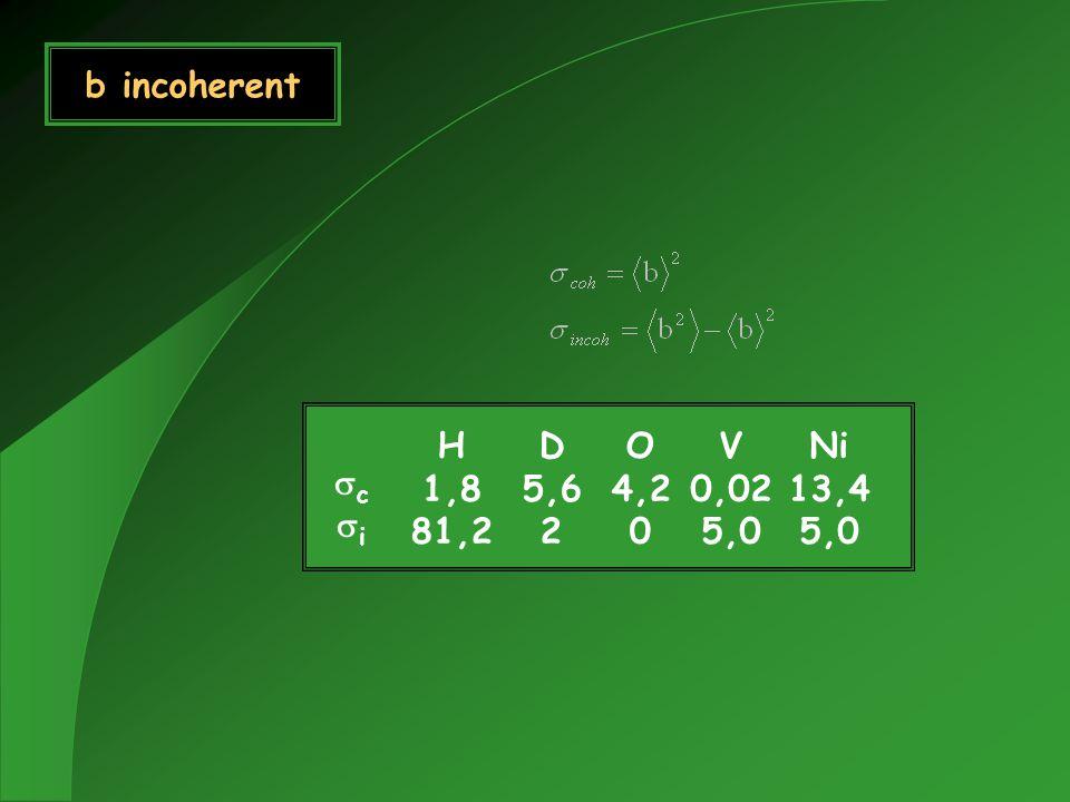 b incoherent sc si H 1,8 81,2 D 5,6 2 O 4,2 V 0,02 5,0 Ni 13,4 5,0