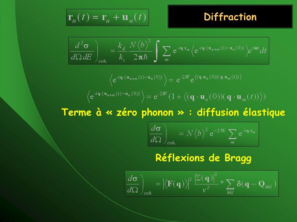 Terme à « zéro phonon » : diffusion élastique