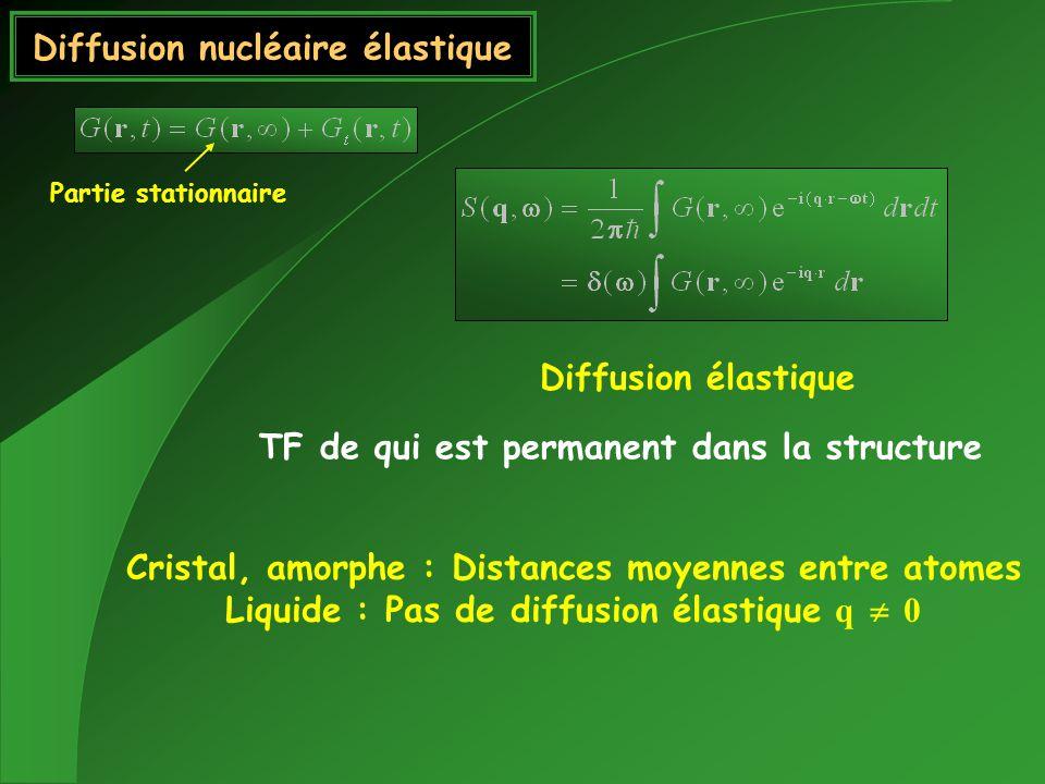 Diffusion nucléaire élastique