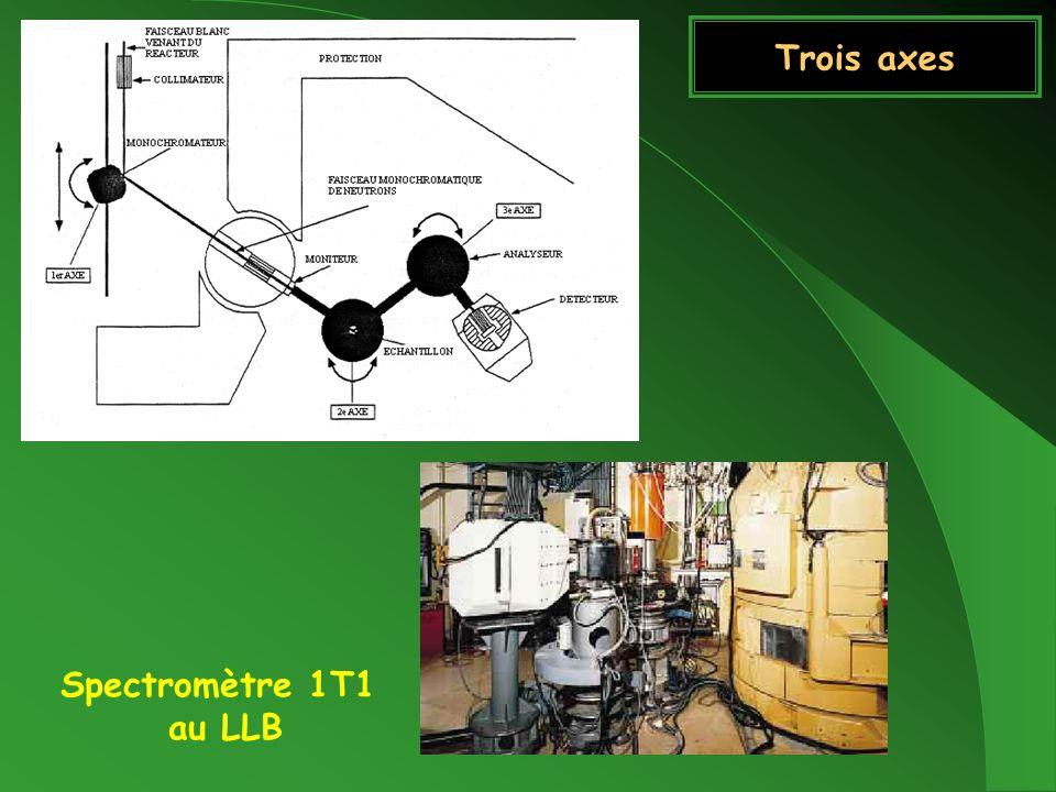 Trois axes Spectromètre 1T1 au LLB