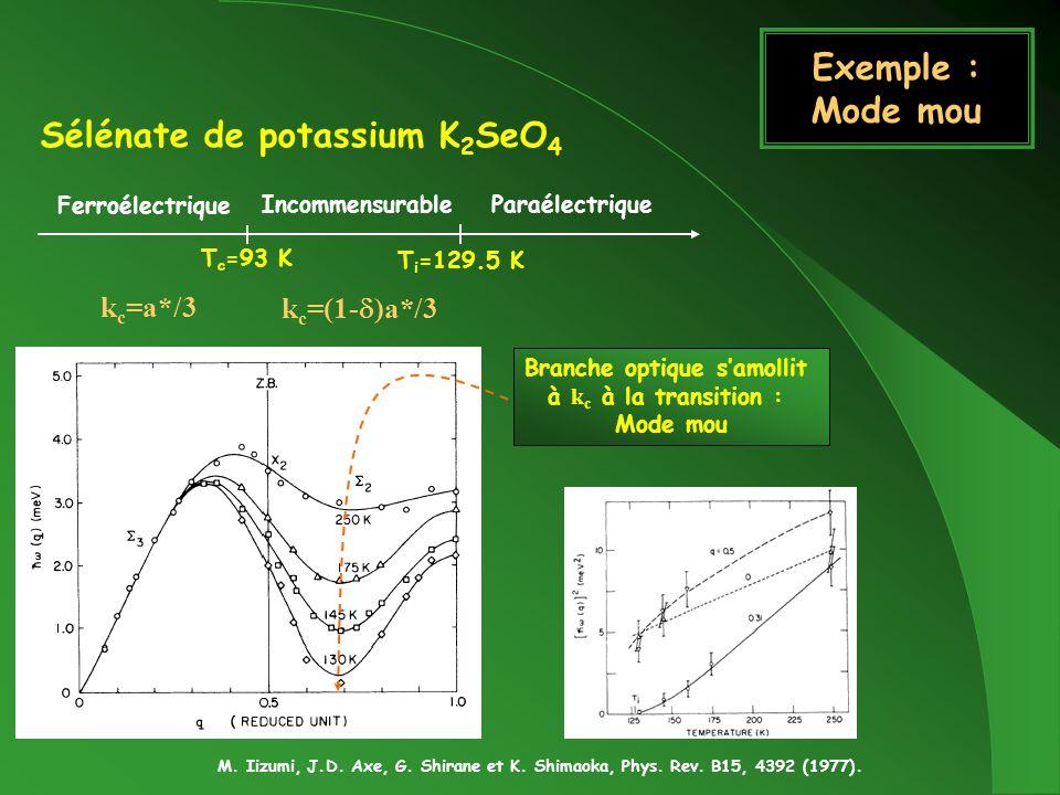 Sélénate de potassium K2SeO4 Branche optique s'amollit
