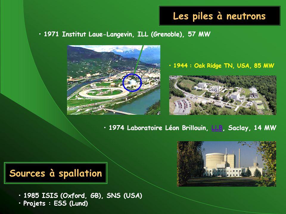 Les piles à neutrons Sources à spallation