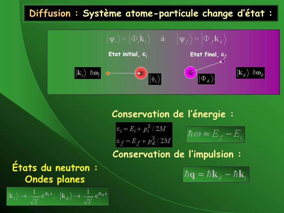 Diffusion : Système atome-particule change d'état :