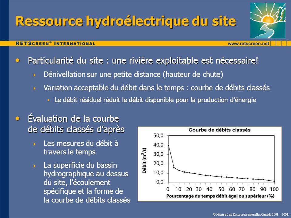 Ressource hydroélectrique du site