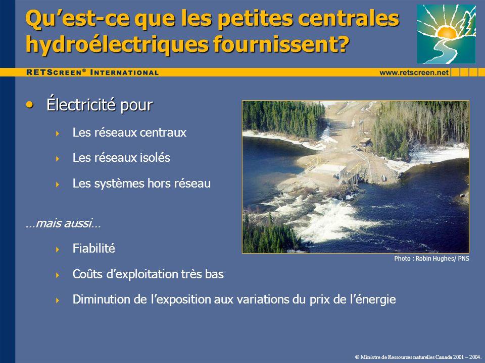 Qu'est-ce que les petites centrales hydroélectriques fournissent