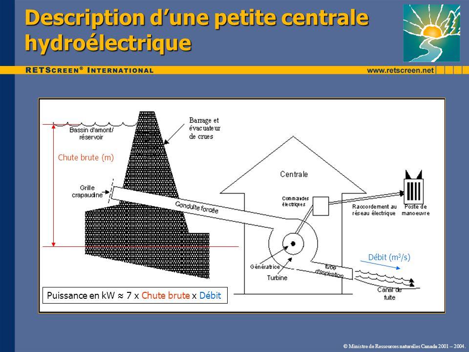 Description d'une petite centrale hydroélectrique