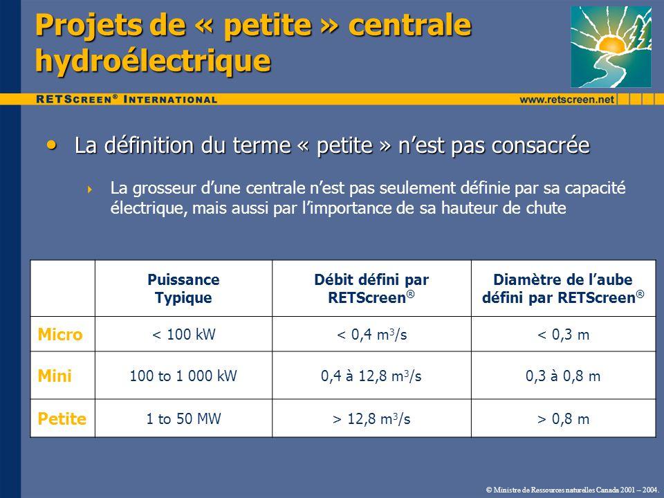 Projets de « petite » centrale hydroélectrique