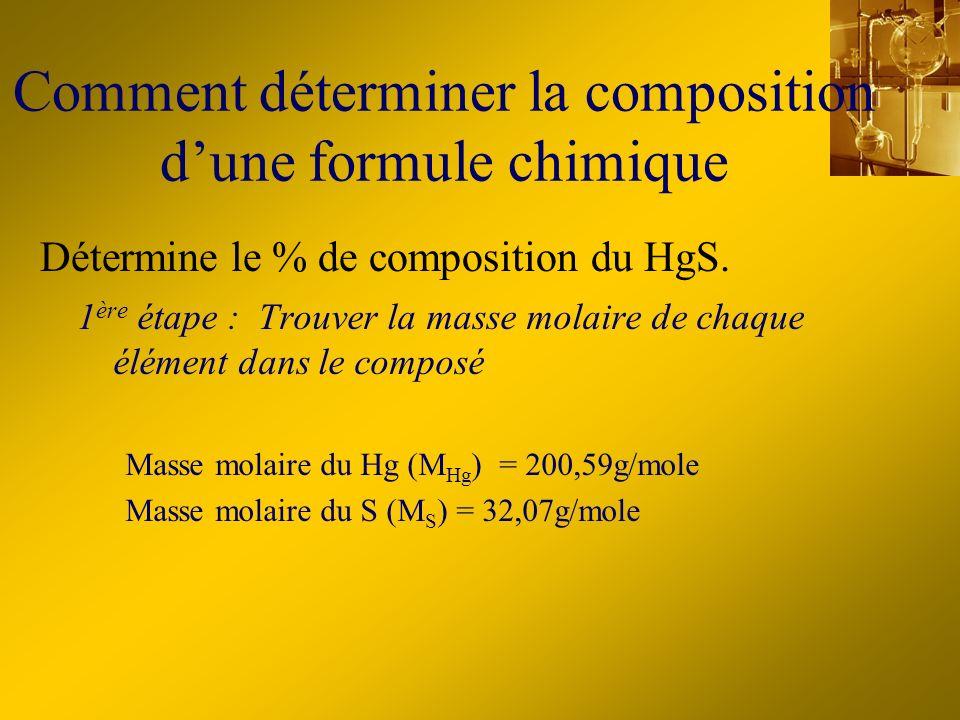 Comment déterminer la composition d'une formule chimique