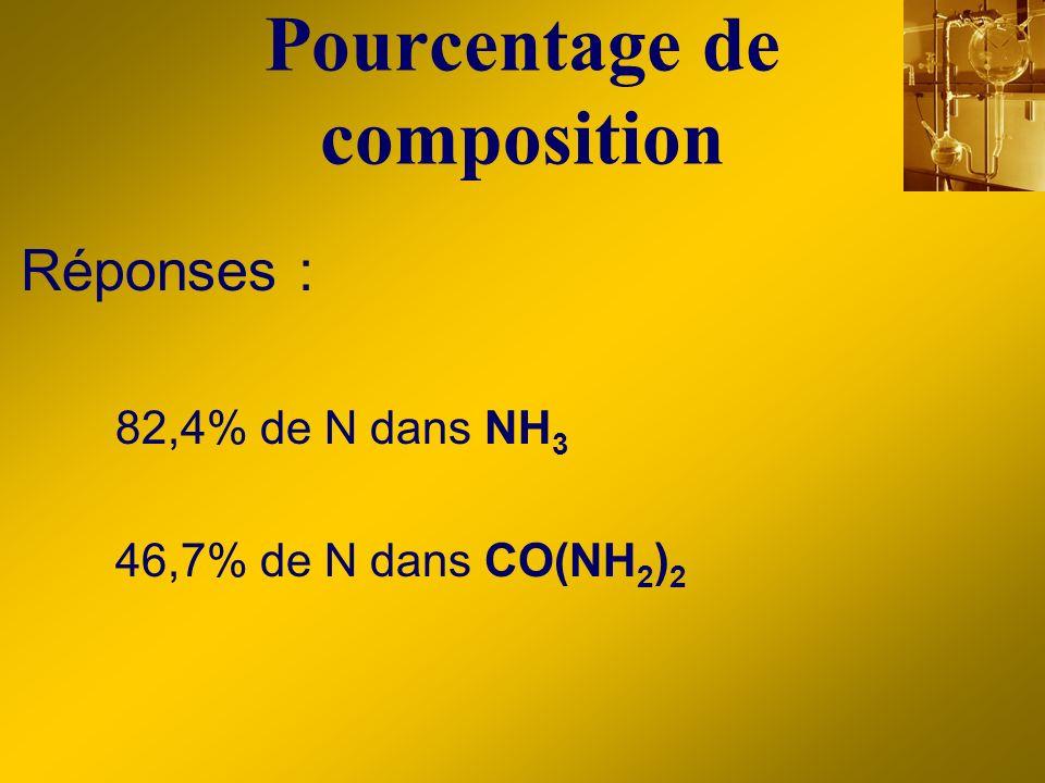 Pourcentage de composition