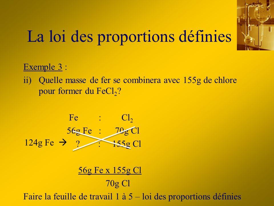 La loi des proportions définies