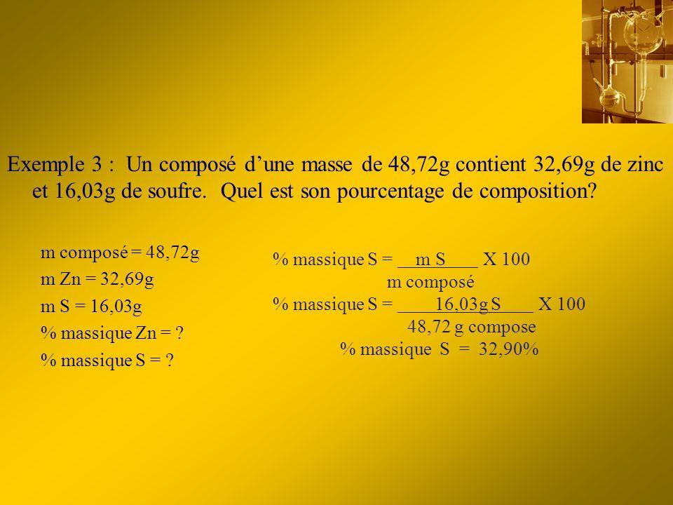Exemple 3 : Un composé d'une masse de 48,72g contient 32,69g de zinc et 16,03g de soufre. Quel est son pourcentage de composition