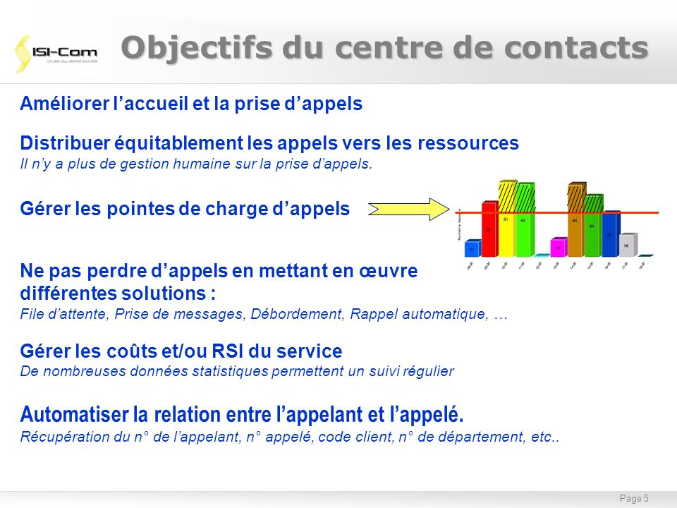 Objectifs du centre de contacts