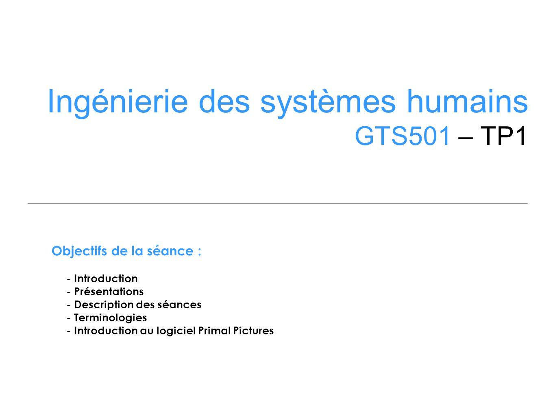 Ingénierie des systèmes humains GTS501 – TP1