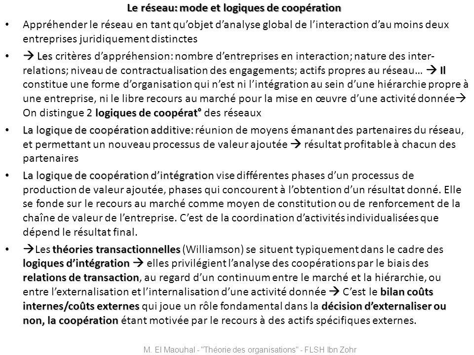 Le réseau: mode et logiques de coopération