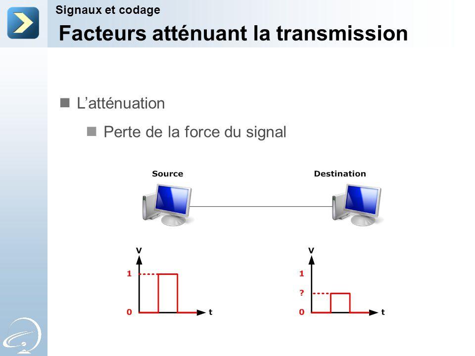 Facteurs atténuant la transmission
