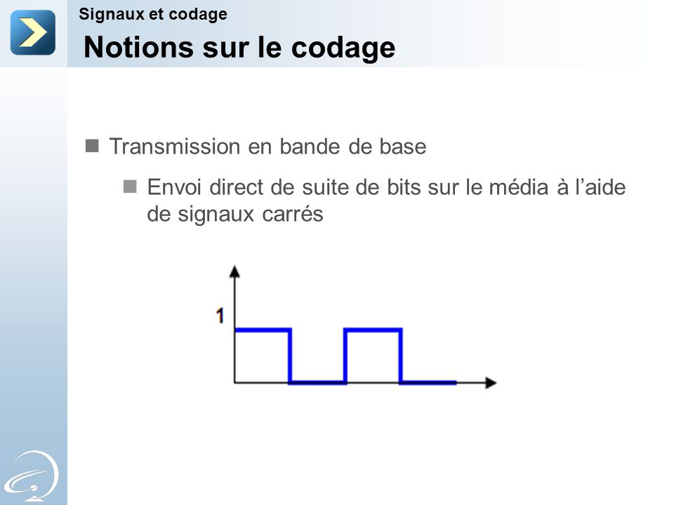 Notions sur le codage Transmission en bande de base