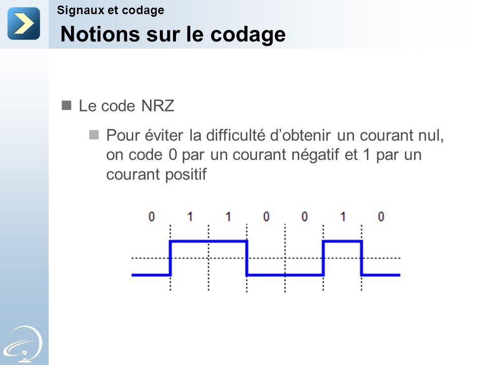 Notions sur le codage Le code NRZ