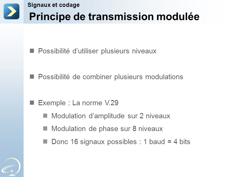 Principe de transmission modulée