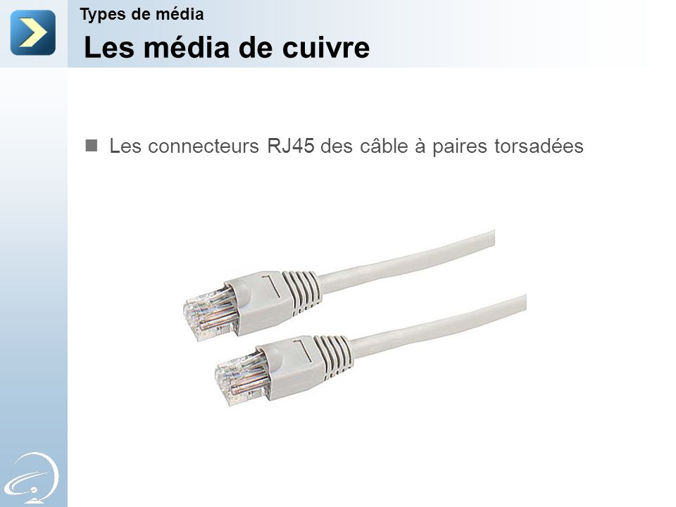 Les média de cuivre Les connecteurs RJ45 des câble à paires torsadées