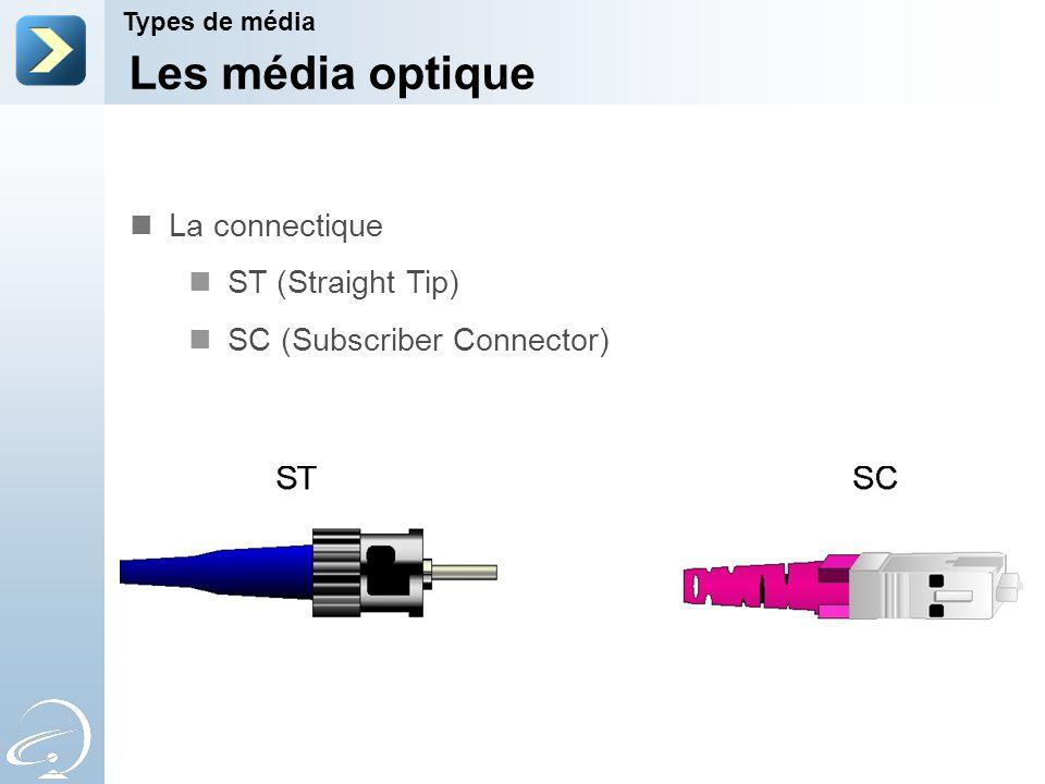 Les média optique La connectique ST (Straight Tip)