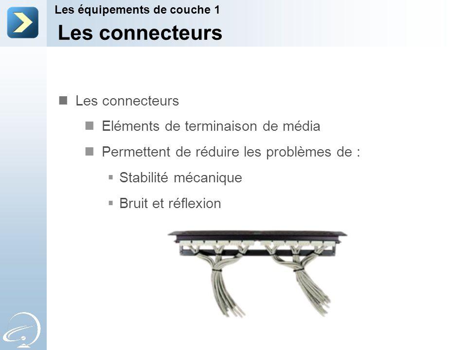 Les connecteurs Les connecteurs Eléments de terminaison de média