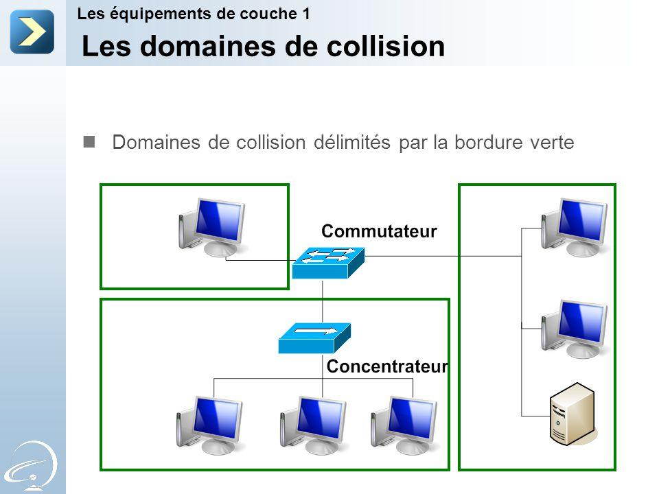 Les domaines de collision