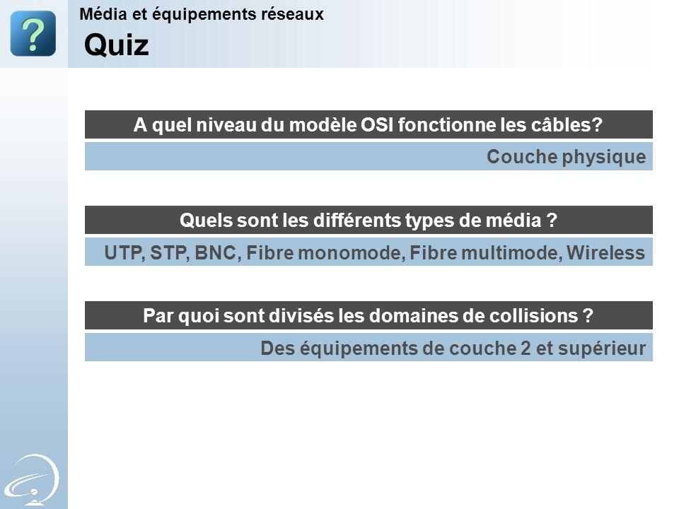 Quiz A quel niveau du modèle OSI fonctionne les câbles