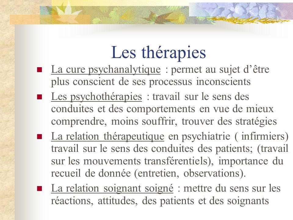 Les thérapies La cure psychanalytique : permet au sujet d'être plus conscient de ses processus inconscients.