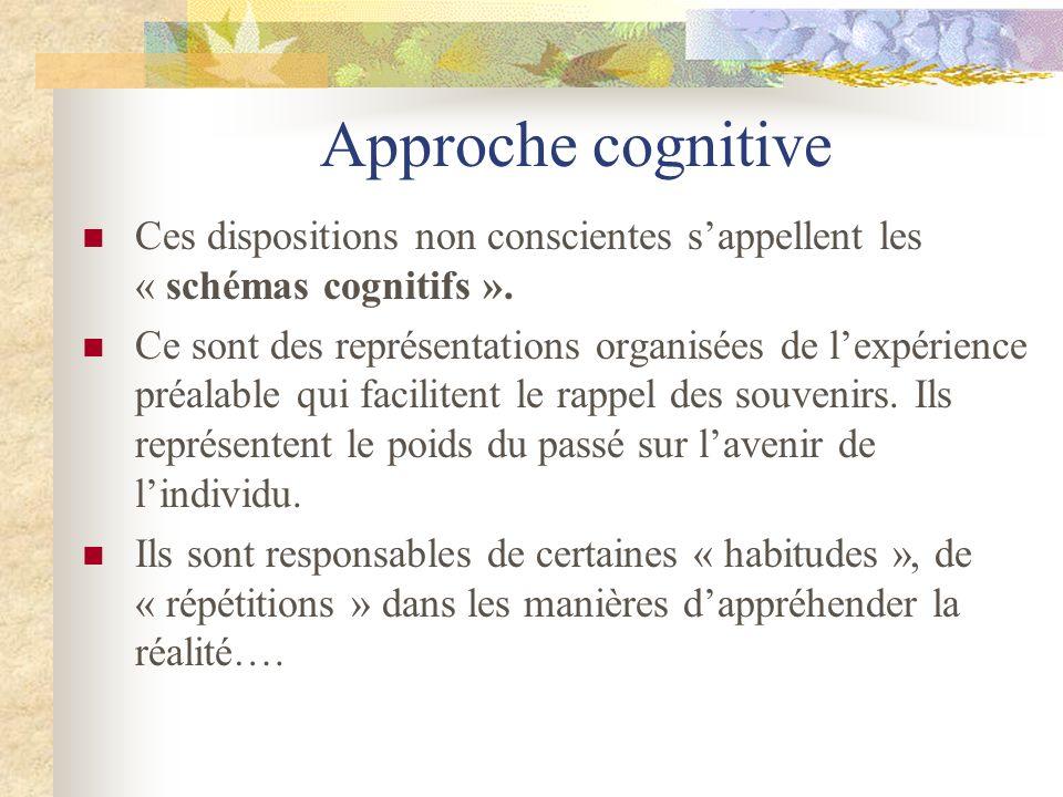 Approche cognitive Ces dispositions non conscientes s'appellent les « schémas cognitifs ».