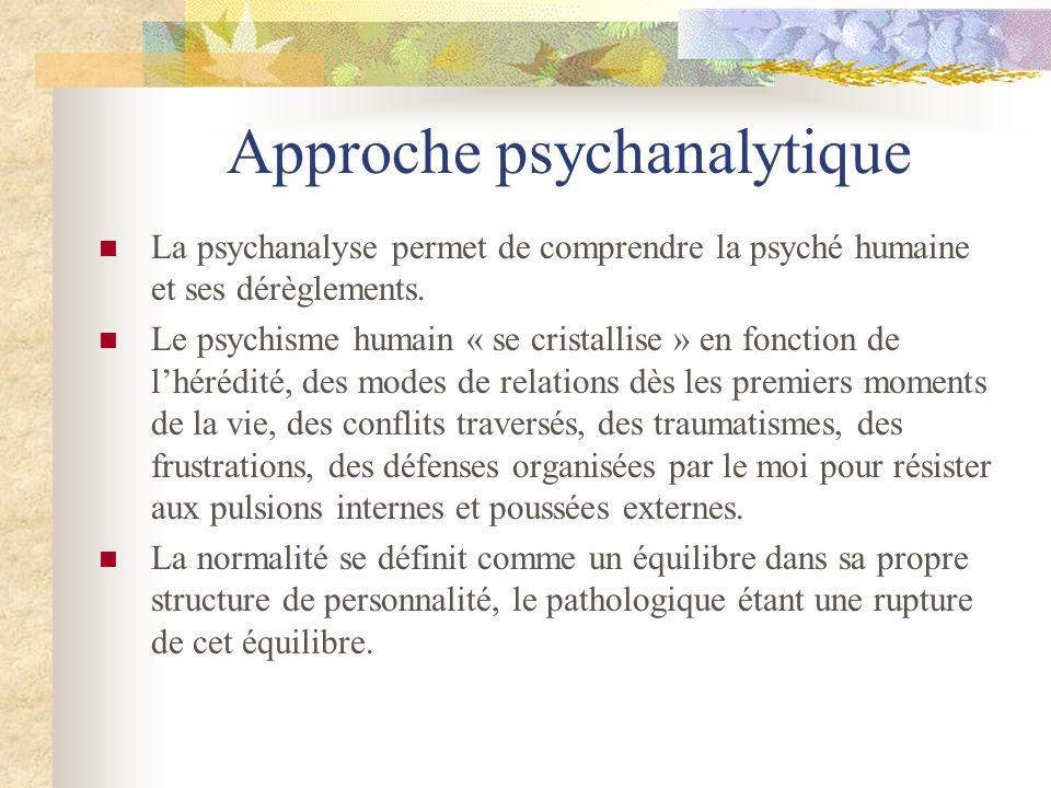 Approche psychanalytique